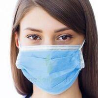 Masques de protection haute qualité - Bleu B/50 à Ploermel